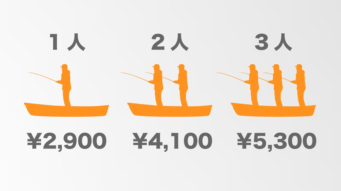 亀山ダムボートレンタル価格